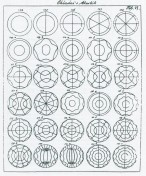 chladni-patterns-620x751